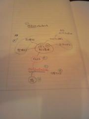 高橋さんノート2.jpg